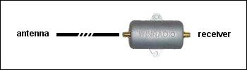 WR-UBF-1800 Universal Broadcast filter Installation